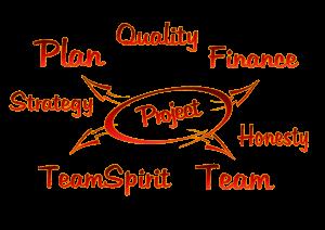 adviseur ISO kwaliteit handboek managementsysteem